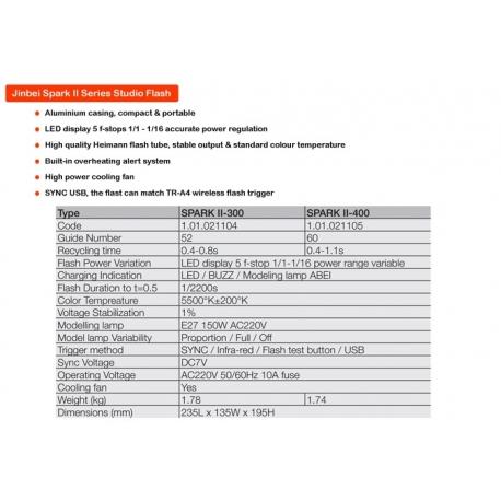 Studijas zibspuldzes - Jinbei SPARK II-300 studijas zibspuldze - perc šodien veikalā un ar piegādi