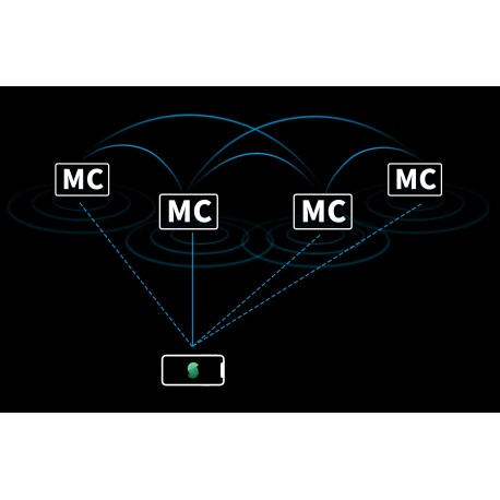 LED uz kameras - Aputure Amaran AL-MC RGBWW Mini On Camera LED light 3200K-6500K CRI TLCI 96+ HSI Mode Magnetic APP - ātri pasūtīt no ražotāja