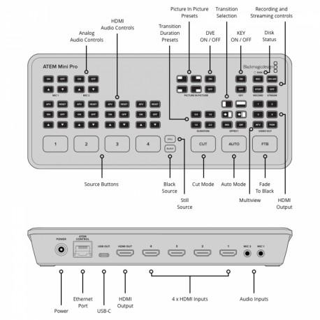 Videokameru aksesuāri - Blackmagic ATEM Mini Pro Switcher 4xHDMI tiešraides pults noma